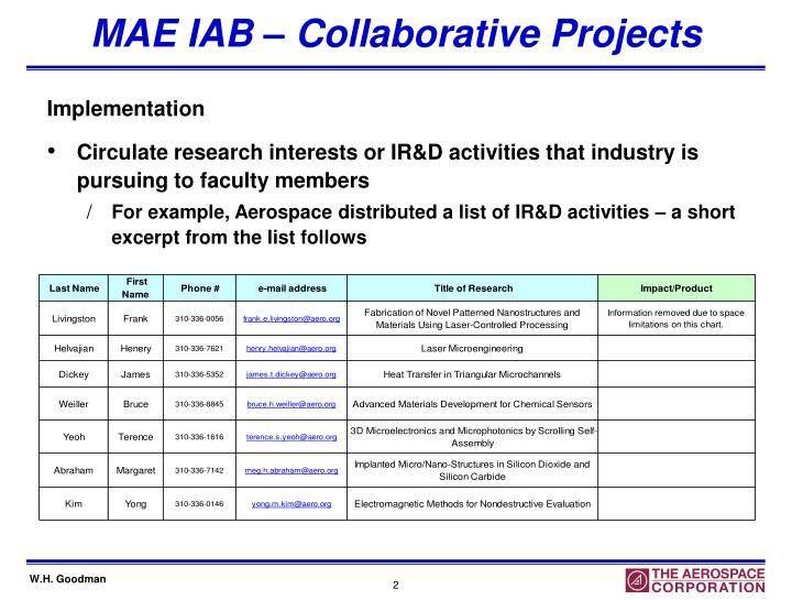 MAE IAB – Collaborative Projects
