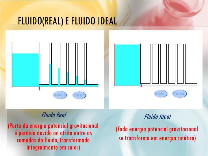 Fluido(real) e fluido ideal