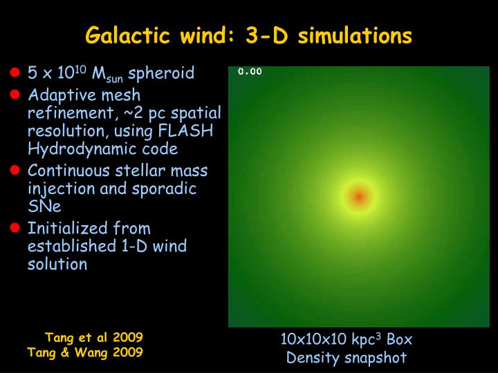 Galactic wind: 3-D simulations