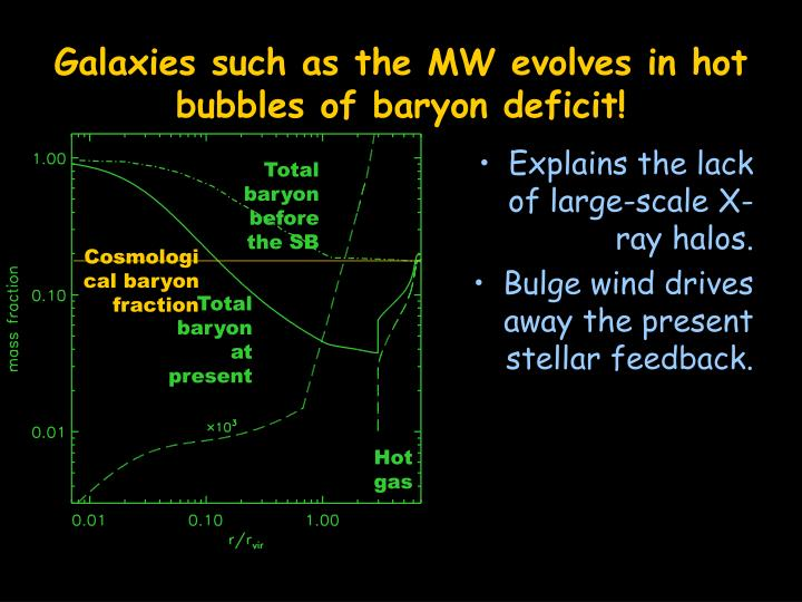 Total baryon before the SB