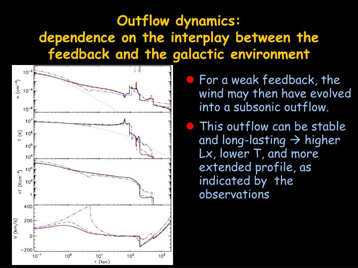 Outflow dynamics: