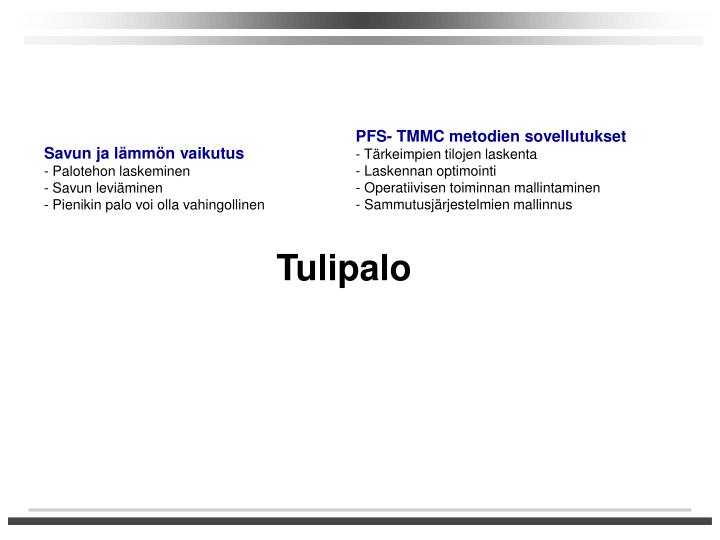 PFS- TMMC metodien sovellutukset