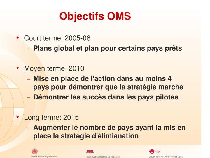 Objectifs OMS