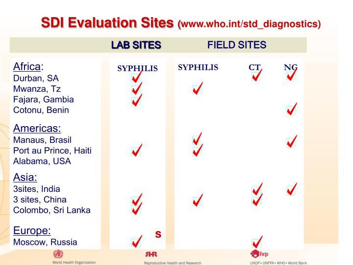 SDI Evaluation Sites