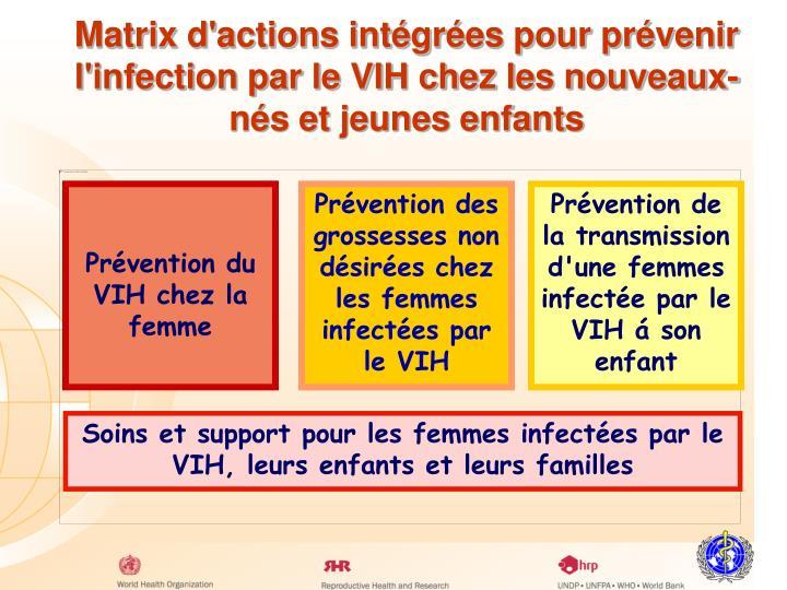 Matrix d'actions intégrées pour prévenir l'infection par le VIH chez les nouveaux-nés et jeunes enfants