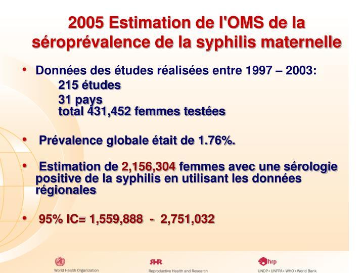 2005 Estimation de l'OMS de la