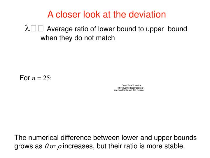 A closer look at the deviation