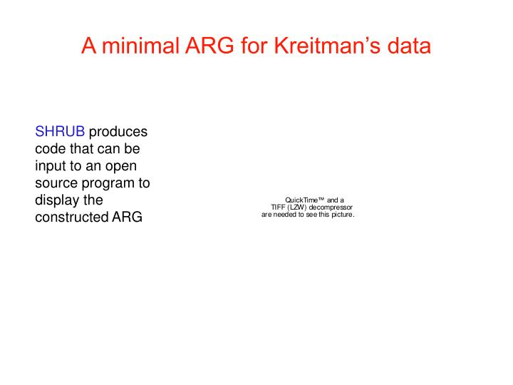 A minimal ARG for Kreitman's data