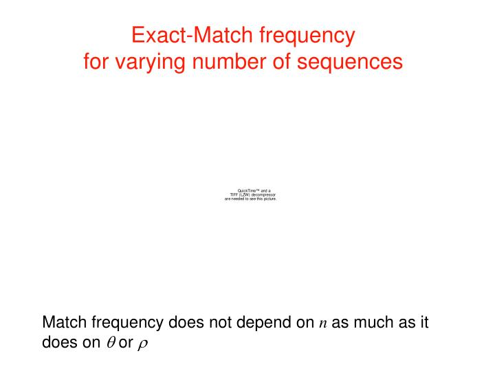 Exact-Match frequency