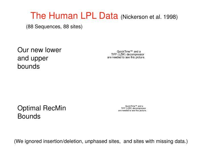 The Human LPL Data