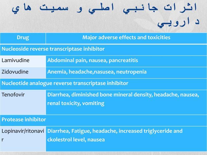 اثرات جانبي اصلي و سميت هاي دارويي