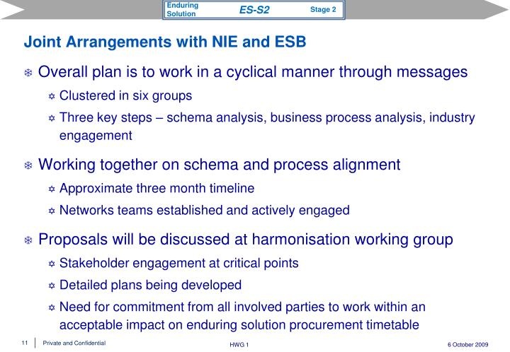 Joint Arrangements with NIE and ESB