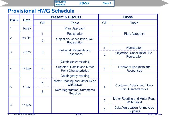 Provisional HWG Schedule