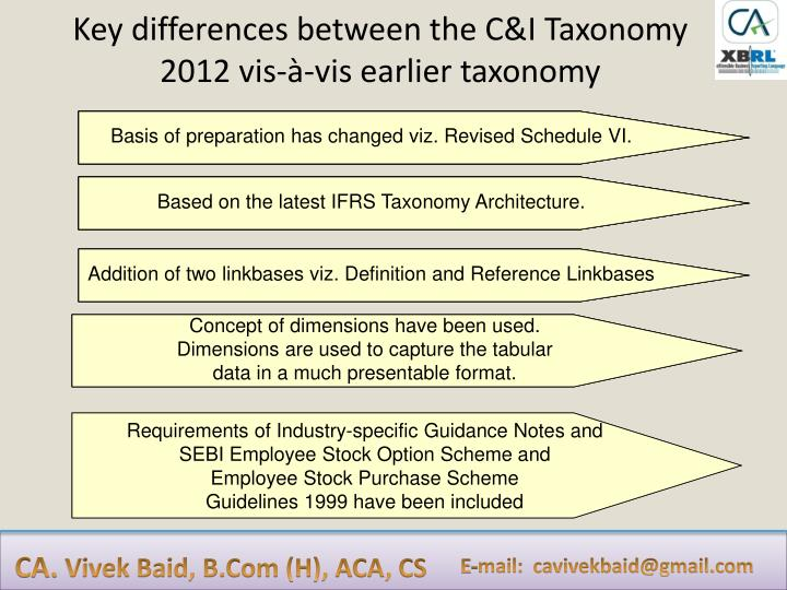 Key differences between the C&I Taxonomy 2012 vis-à-vis earlier taxonomy