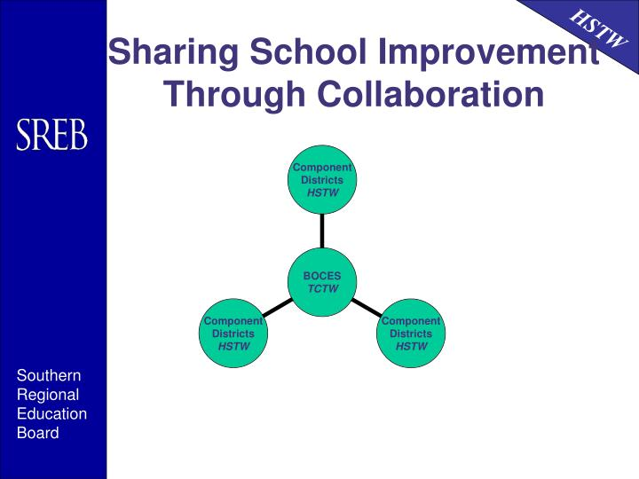 Sharing School Improvement Through Collaboration