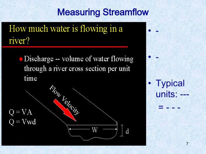 Measuring Streamflow