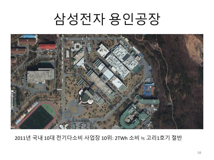 삼성전자 용인공장