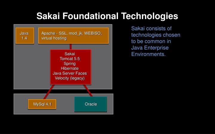Sakai Foundational Technologies