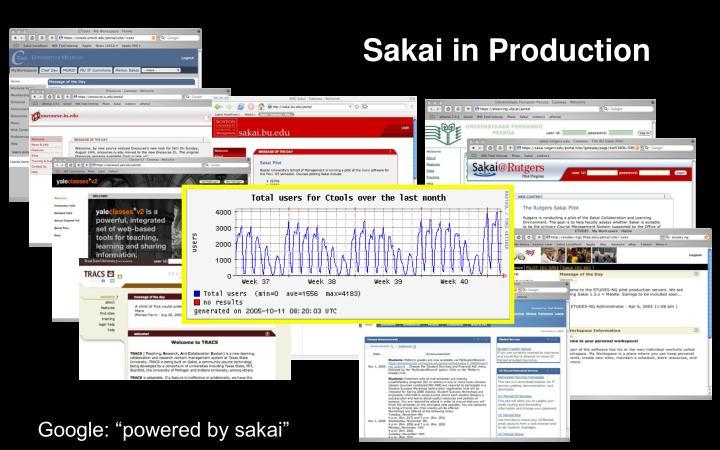 Sakai in Production