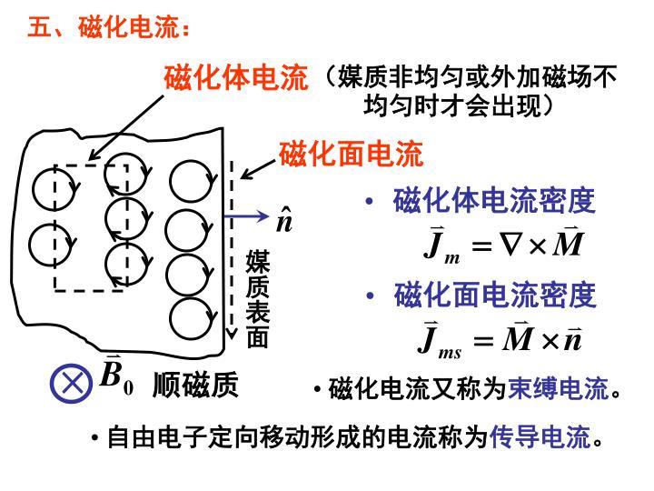 磁化体电流
