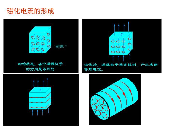 磁化电流的形成