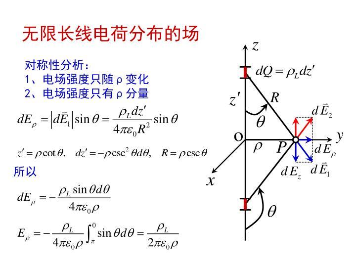 无限长线电荷分布的场