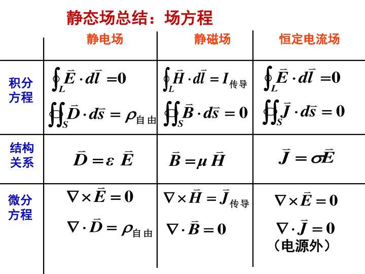 静态场总结:场方程