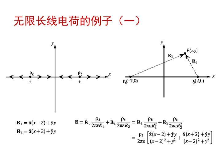 无限长线电荷的例子(一)