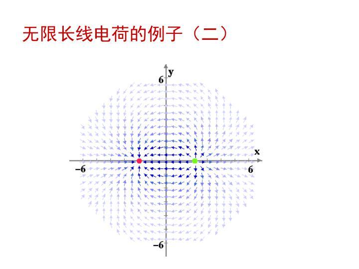 无限长线电荷的例子(二)