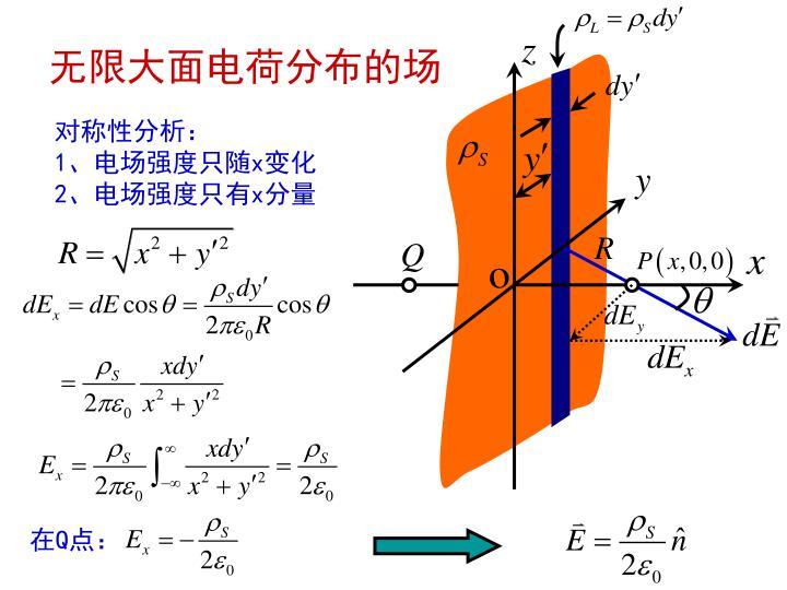 无限大面电荷分布的场