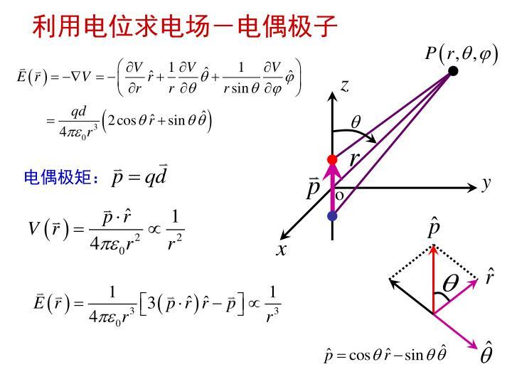 利用电位求电场-电偶极子