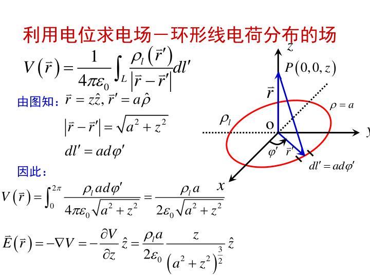 利用电位求电场-环形线电荷分布的场