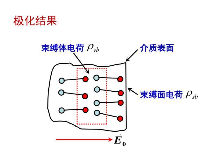 束缚体电荷