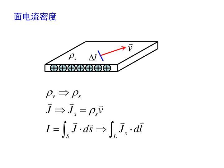 面电流密度