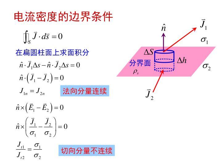 电流密度的边界条件