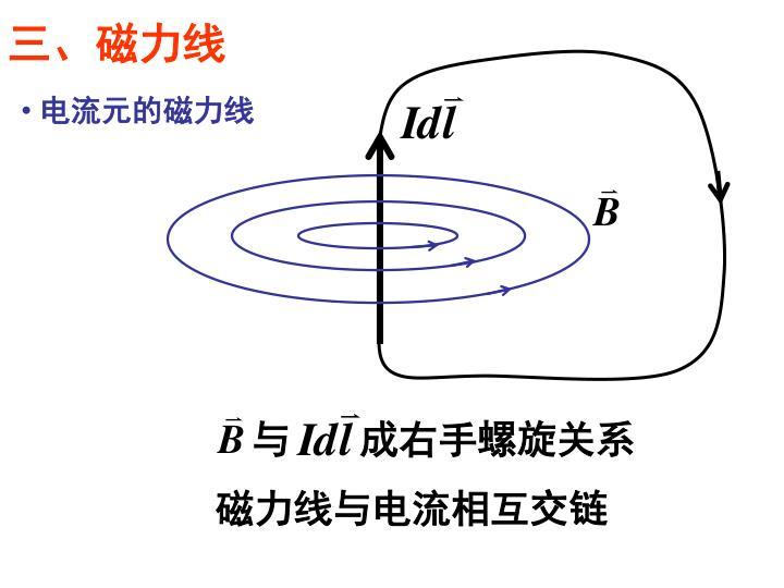 三、磁力线