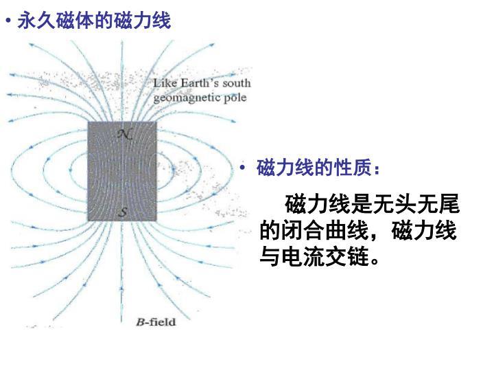 永久磁体的磁力线