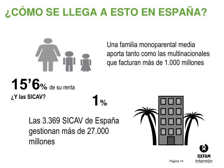 ¿CÓMO SE LLEGA A ESTO EN ESPAÑA?
