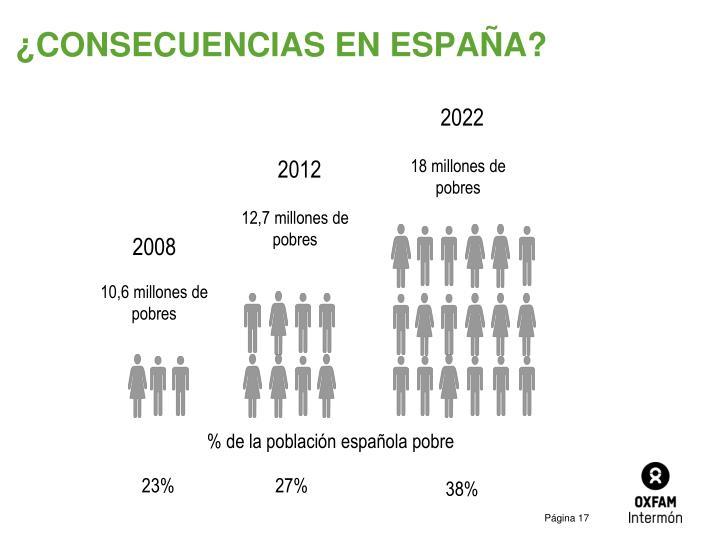 ¿CONSECUENCIAS EN ESPAÑA?
