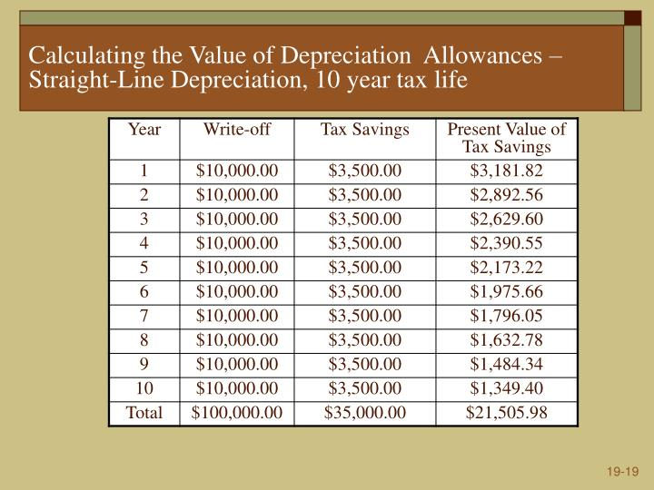 Calculating the Value of Depreciation  Allowances – Straight-Line Depreciation, 10 year tax life