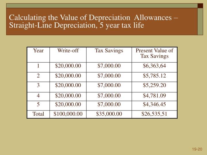 Calculating the Value of Depreciation  Allowances – Straight-Line Depreciation, 5 year tax life