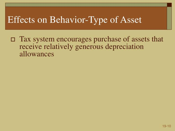 Effects on Behavior-Type of Asset