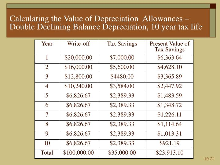 Calculating the Value of Depreciation  Allowances – Double Declining Balance Depreciation, 10 year tax life