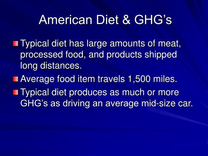 American Diet & GHG's