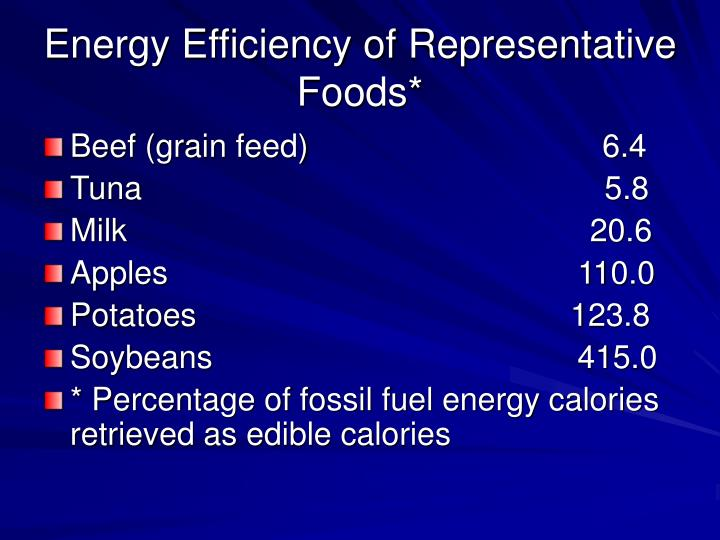 Energy Efficiency of Representative  Foods*