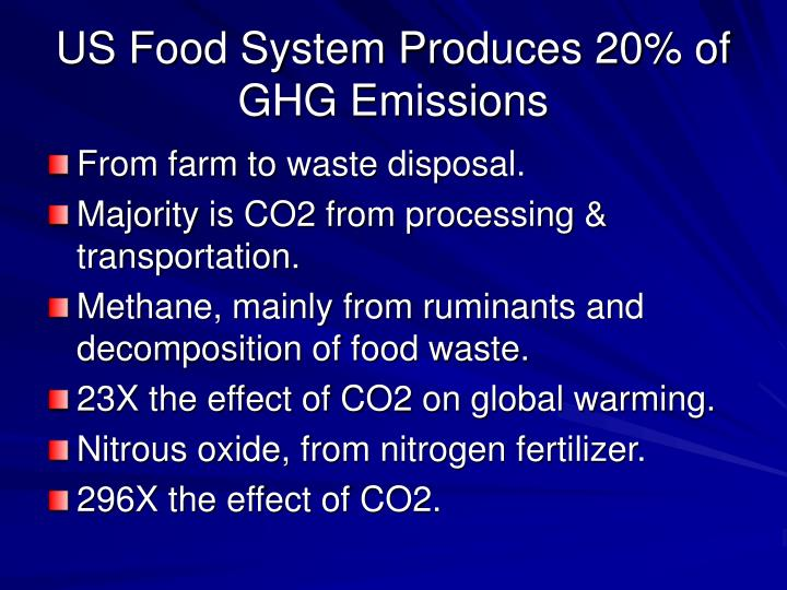 Us food system produces 20 of ghg emissions