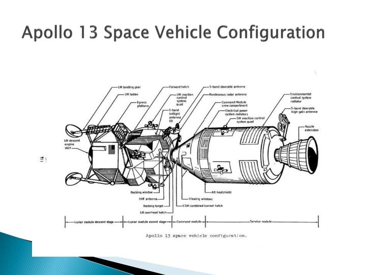 apollo spacecraft configuration - photo #4