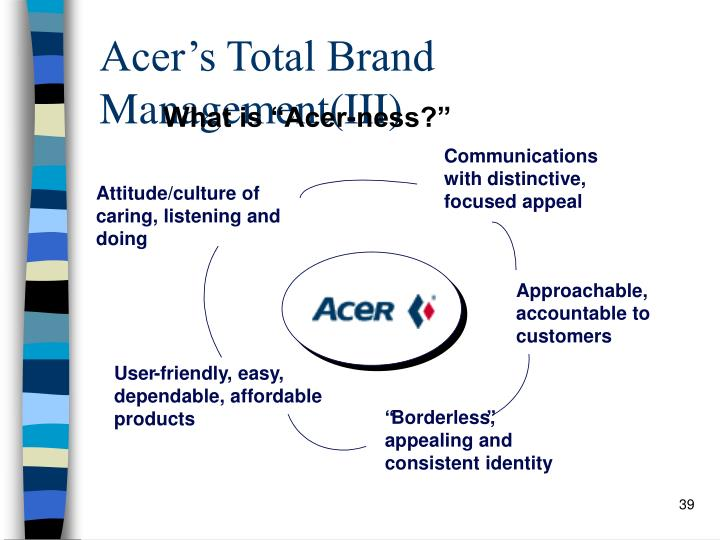 Acer's Total Brand Management(III)