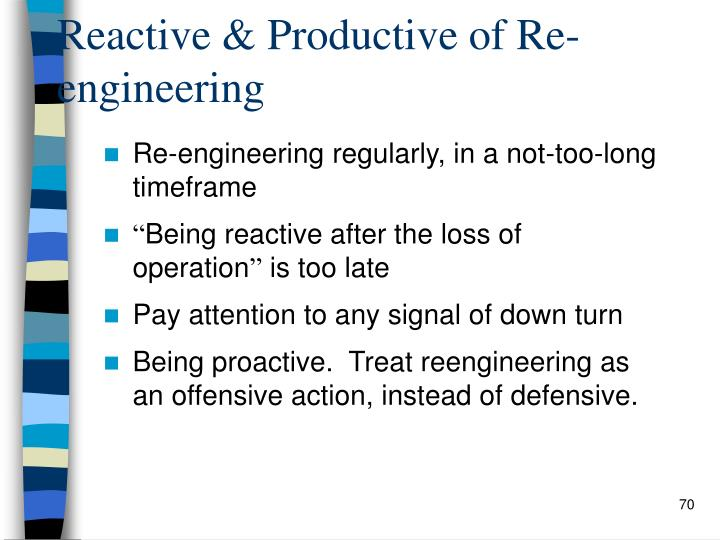 Reactive & Productive of Re-engineering