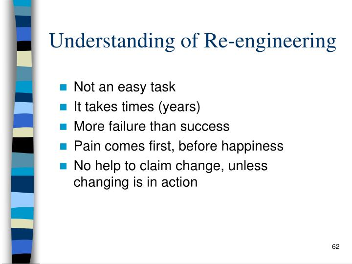 Understanding of Re-engineering